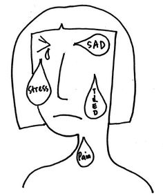 An illustration over at my Eczema Toddlers board reminded me of this cartoon (not funny actually!) TEARS of Mom Days Like This, A Cartoon, Allergies, Toddlers, Hate, Blues, Stress, Parenting, Husband