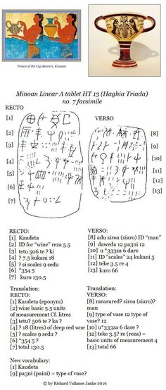 Linear A Haghia Triada HT 13
