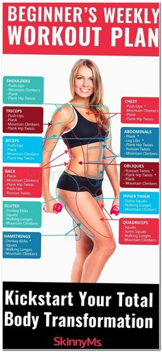 This Beginner's Weekly Workout Plan is guaranteed to kickstart your transformation! fitness motivation,fitness,fitness motivation quotes,fitness inspiration,fitness tips & workouts Fitness Home, Sport Fitness, Muscle Fitness, Health Fitness, Muscle Nutrition, Gain Muscle, Build Muscle, Women's Health, Nutrition Plans