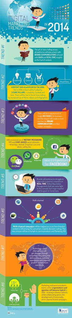 Digital Marketing Trends in 2014 #infografía