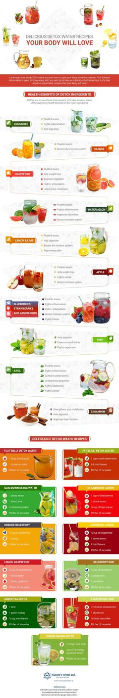 Water Recipes For a Healthy Body / http://www.deerpearlflowers.com/fruit-infused-water-recipes/2/