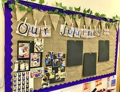Year 2 Classroom, Eyfs Classroom, Classroom Walls, Primary Classroom, Classroom Themes, Classroom Wall Displays, Class Displays, Classroom Organisation, Display Boards