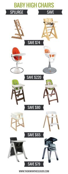 splurge vs save baby high chairs   click through to read a short guide on some of the features to help determine which high hair is best for your baby or toddler.