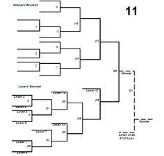 6 Team Seeded Double Elimination Printable Tournament