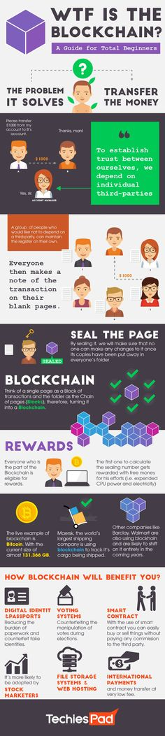 An Ultimate Beginner's Guide to BlockChain #Infografía #Infographic