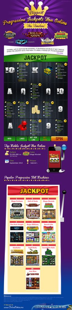Mind Blowing Progressive Jackpots Won Online – An Infographic - You won't believe how many millions of dollars these people won by gambling online.  Don't look at this if you get jealous easily. Check Progressive Jackpots Won Online - http://www.onlinepokies.me
