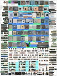 Computer Hardware Chart Project