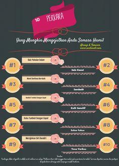 10 Perkara Yang Mungkin Mengejutkan Anda Semasa Hamil