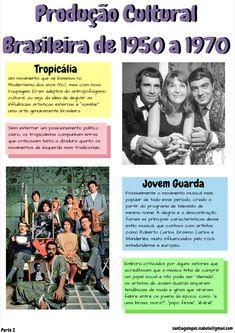 história: produção cultural brasileira Cultural, Study, Memes, Movie Posters, 1920s, Summary, Literatura, Studio, Film Poster