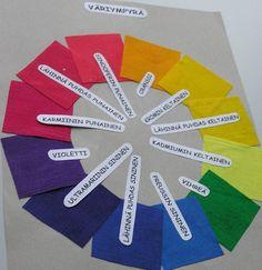väriympyrä - Google-haku