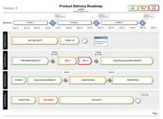 Best Visio Images On Pinterest Timeline Microsoft Project And - It roadmap template visio
