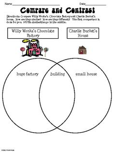 charlie and the chocolate factory lesson plans author roald charlie and the chocolate factory activities google search