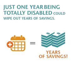 Just one year of being totally disabled could wipe out years of savings! #Infostat from @Principal Financial Group