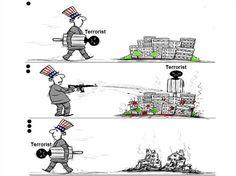 Terrorbekämpfung à la USA - http://www.dravenstales.ch/terrorbekaempfung-a-la-usa/