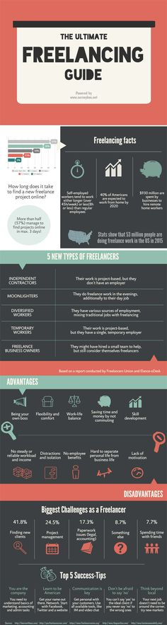 Everything You Need to Know About Working as a Freelancer