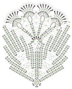motif 101