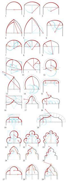 28 Super ideas for geometric art architecture geometry Art Et Architecture, Islamic Architecture, Architecture Details, Geometry Architecture, Geometry Art, Sacred Geometry, Technical Drawing, Grafik Design, Autocad