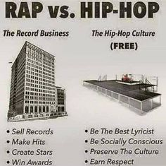 Rap vs. Hip-Hop