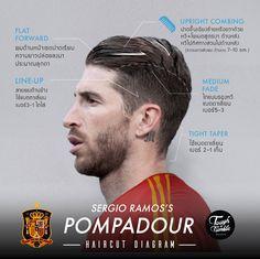 Sergio Ramos+Pompadour+Haircut Diagram