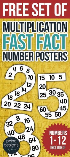 Multiplication fast facts number posters for numbers one through twelve with multiplication facts one through twelve. Posters to hang on the classroom wall to help students learn those basic multiplication facts fast! by aileen Math Poster, Poster S, Math Resources, Math Activities, Number Posters, Math Multiplication, Math Intervention, E Mc2, Third Grade Math