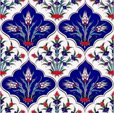 Turkish Tiles: Unyielding Faith