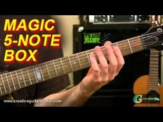 RHYTHM GUITAR: Unlocking the Secrets of the Magic 5-Note Box - YouTube