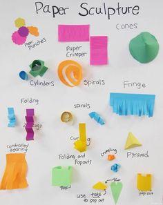 Vocabulari per als petits artistes. Diferents formes de retallar la cartolina per després fer creatives composicions. Manualitats amb cartolina amb nens.