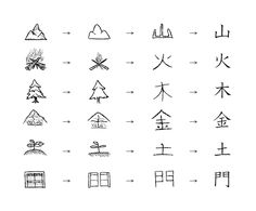 Why You Must Learn Kanji