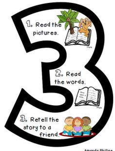 Inspired in Second: reading  Three ways to read a book - great anchor chart.