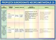 sad Kids Education, Grammar, Periodic Table, Roman, Sad, School, Birthday, Early Education, Periodic Table Chart