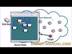 OMNET Video Tutorial – OMNeT++ Simulator