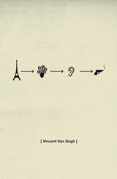 History of Vincent van Gogh ::: Simple Pictorial Histories desenho Sketch Book, Art Hoe Aesthetic, Yellow Painting, Vincent, Van Gogh Tattoo, Art, Pictures, Starry Night Van Gogh, Art History