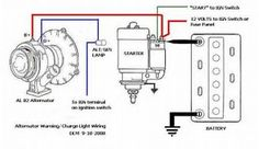 Alternator Wiring Diagram alternator Pinterest Car repair