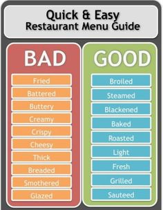 healthy restaurant tips to remember when eating out