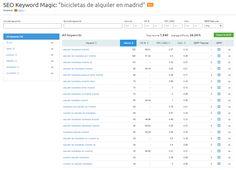 SEO Keyword magic tool