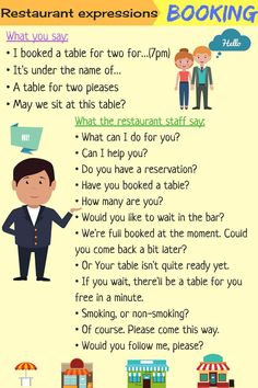 COMMON PHRASES FOR BOOKING A TABLE, ORDERING/ ASKING ABOUT THE MENU, GETTING THE BILL, PAYING AT A RESTAURANT...