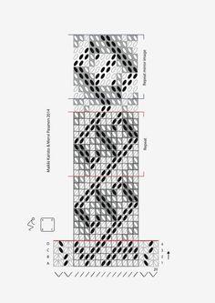 Finnish Blog for tablet weaving