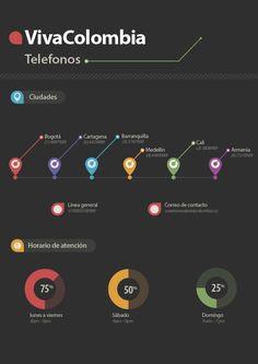 Líneas de atención especializadas para responder sus inquietudes en vivacolombia