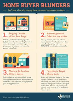Home Buying Blunders: 4 No-No's in this hot California real estate market Real Estate Slogans, Real Estate Career, Real Estate Business, Selling Real Estate, Real Estate Tips, Real Estate Investing, Real Estate Marketing, Business Marketing, Home Buying Tips