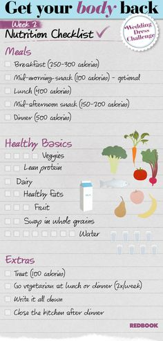 Wedding Dress Challenge Eating Checklist Week 2 - Redbook