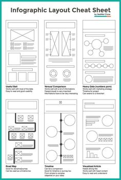 Good visual arrangement puts together design objects in ways that attract attention. Learn how to achieve elegant infographics using whitespace and layouts here. Design Infographic Layout Cheat Sheet: Making the Best Out of Visual Arrangement Ui Ux Design, Interface Design, Mobile Ui Design, Layout Design, Design De Configuration, Design Page, Design Food, Graphic Design Tips, Graphic Design Posters