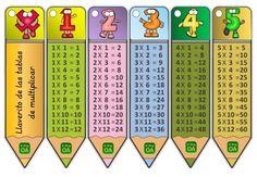 Kids Math Worksheets, 1st Grade Worksheets, Preschool Activities, Preschool Writing, Teaching Math, Maths Display, Math Tables, Multiplication Chart, Math Crafts