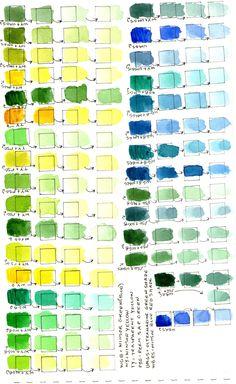 watercolor chart by Jodi Henninger