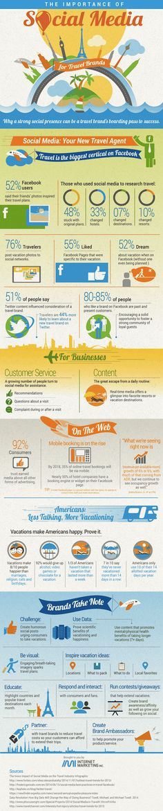 Social Media and Travel Go Hand in Hand #infographic