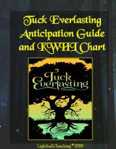 annotated bibliography children lit castle   Harry Potter     Pinterest