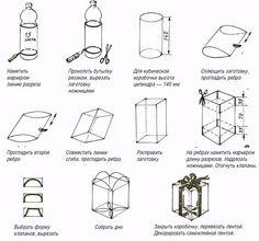 Cómo hacer cajas de plástico de botellas
