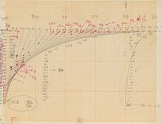 Iannis Xenakis: Composer, Architect, Visionary, The Drawing...