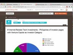 World Startup Wiki Pre-Launch Quick Demo