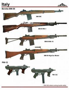 Beretta BM-59 - PM-12 Military Police, Military Weapons, Weapons Guns, Airsoft Guns, Scout Rifle, Custom Guns, Fire Powers, Alternate History, Weapon Concept Art