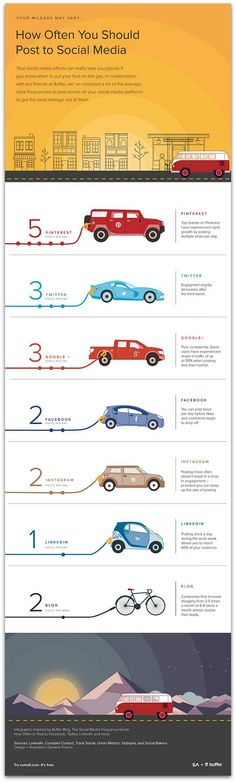 #Infographic: How often you should blog to attract more customers